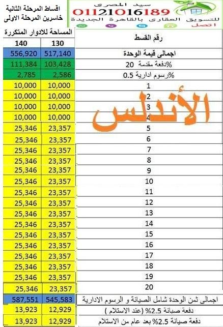 شقة للبيع بالتجمع الخامس 140م بمشروع دار مصرالقاهرة الجديدة